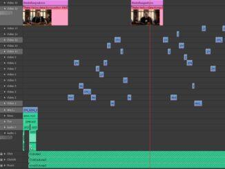 Schnitt vom Musikvideo